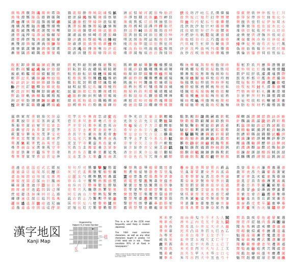 kanji_chart